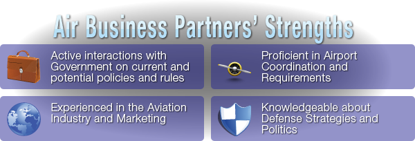 Air Business Partners' Strengths [Active interactions with Government on current and potential policies and rules][Proficient in Airport Coordination and Requirements][Experienced in the Aviation Industry and Marketing][Knowledgeable about Defense Strategies and Politics]